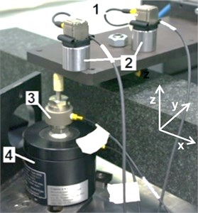 Equipment used for modal analysis
