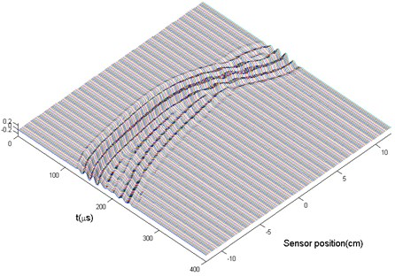 a) The time section actuated by PZT 5; b) the reconstructed wave field actuated by PZT5