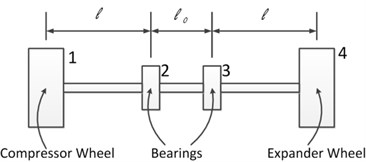 Abstract drawing of turbo expander rotor