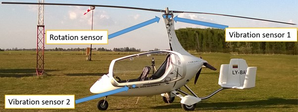 Vibrations and rotation sensors location on autogyro Calidus [5]