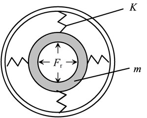 The equivalent simplified vibration model of the stator