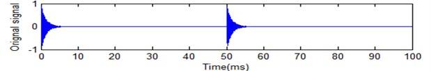 Simulation impact signal