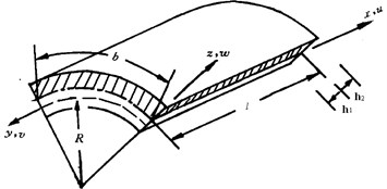 Sketch of the shell with damping material layer