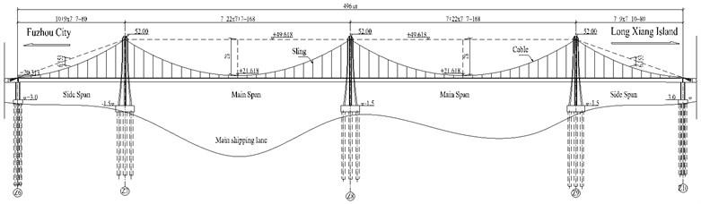 Elavation figure of Louzhou Bridge (unit: m)