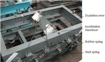 Dual excitation rotors vibration synchronization test stand