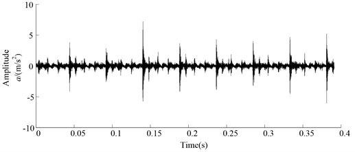The waveforms of the reciprocating compressor vibration acceleration signal