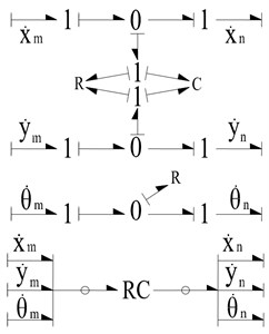 The bond graph model of revolute joint