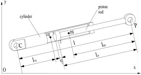 Schema for the cylinder