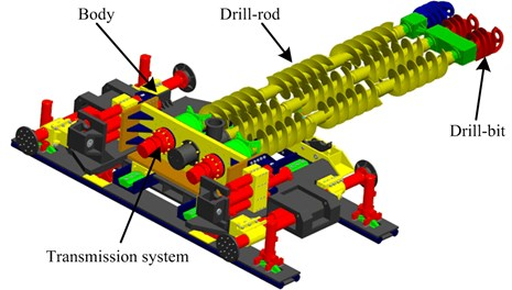 Schematic structure of auger drilling machine