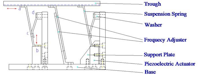 Proposed inline conveyor