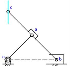 Scott-Russell mechanism