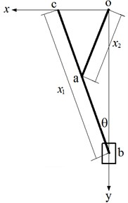 Kinematic dimensions of  Scott-Russell mechanism