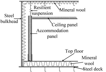 The schematic drawing of floating cabin