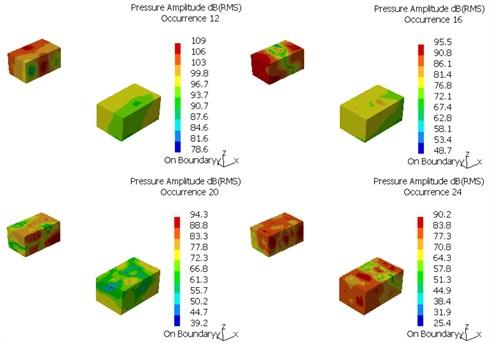 Sound pressure color nephogram of field point (12Hz, 16Hz, 20Hz, 24Hz)