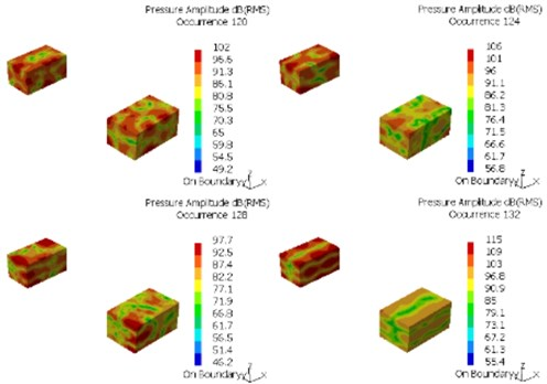 Sound pressure color nephogram of field point (120Hz, 124Hz, 128Hz, 132Hz)