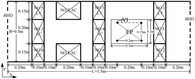 The horizontal sectional views of simplified model