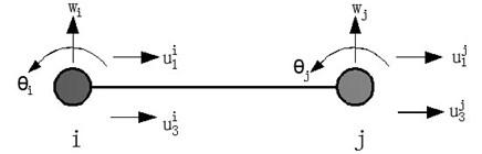 The two-nodeelement of MR fluid sandwich beam
