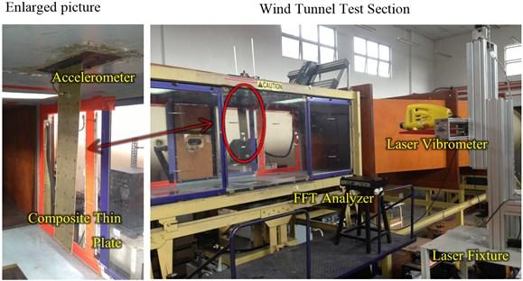Wind tunnel test setup
