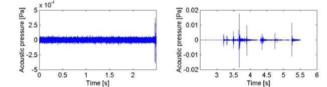 Acoustic pressure signal recorded during tests of composite test piece II (glass)