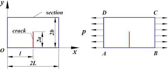 2D crack model of the finite thin-plate