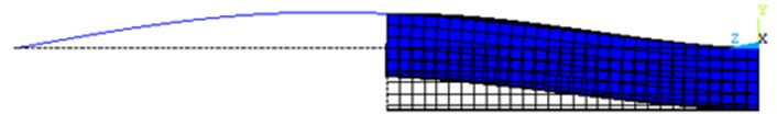 The first-stage modality of the section