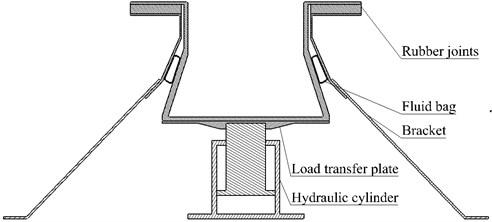 The experimental schematic diagram