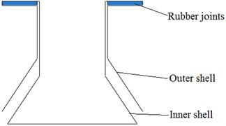 The diagram of mechanism