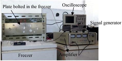 A photo of the experimental setup