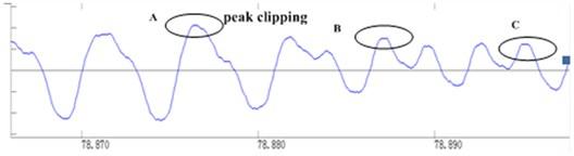 Time domain waveform when rubbing