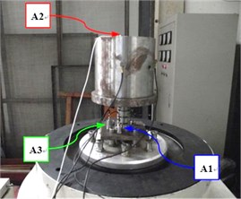 A picture of the test setup of foundation excitation