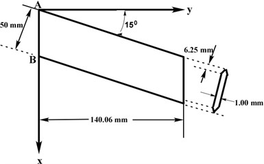 Configuration of the 15-degree sweptback wing model