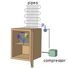 The schematics of a) the household test refrigerator and b) the designed test rig