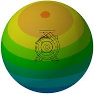 Sound pressure level at BPF under design flow condition