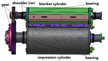 The model of gear-cylinder-bearing system and rotor coordinates