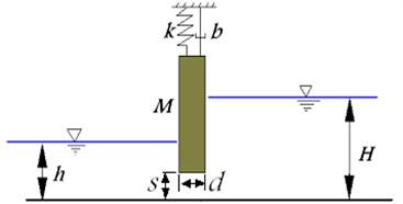 Vibrational model of gate