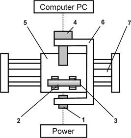 Scheme of the arrangement of the simulation module