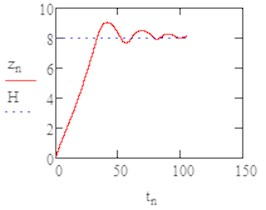 Vertical coordinates in the spherical case