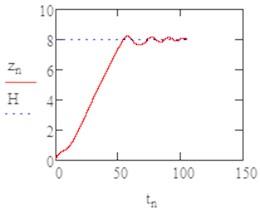 The vertical coordinates b1=0.1