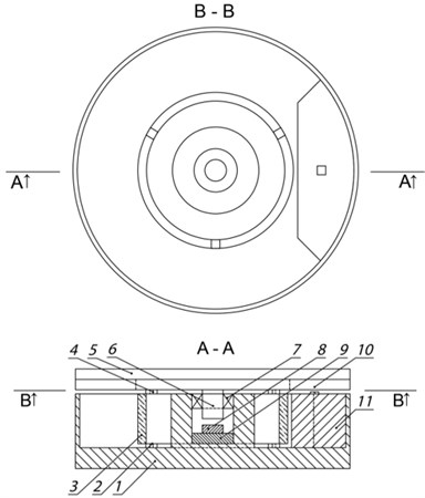 a) Structure of high resolution rotary table based on ultrasonic standing waves:  1 – case, 2 – supporting base elements, 3 – piezoceramic cylinder, 4 – frictional supports, 5 – rotor,  6 – rotor shaft, 7 – bearing, 8 – magnet, 9 – non-magnetic material, 10 – incremental glass-chromium scale,  11 – displacement readout with optical head; b) development and topology of piezocylinder sectioned  electrodes (R – radius of piezocylinder outside); c) and d) views of rotary table