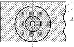 Cross-section of an electronic element, compound on a base plate: 1 – base, 2 – isolated compound cylinder, 3 – electronic element