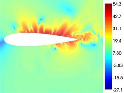 α= 9° chart of the sound pressure