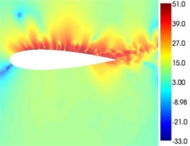 α= 12° chart of the sound pressure