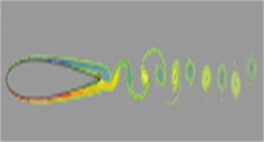 α= 0° chart of eddy field for simulation