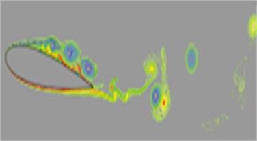 α= 8° chart of eddy field for simulation