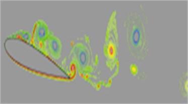 α= 15° chart of eddy field for simulation
