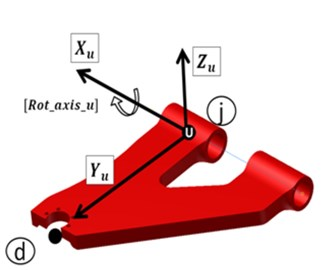 Multi-objective optimization of the geometry of a double wishbone