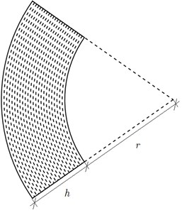 Geometry of a cylindrical shell
