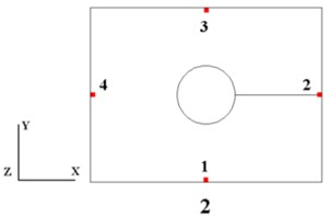 A board with an x-direction crack: board 2