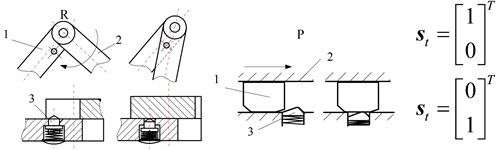 Typical constrained structures of metamorphic joints