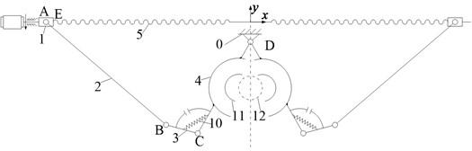 The proposed broken strands reposition metamorphic mechanism